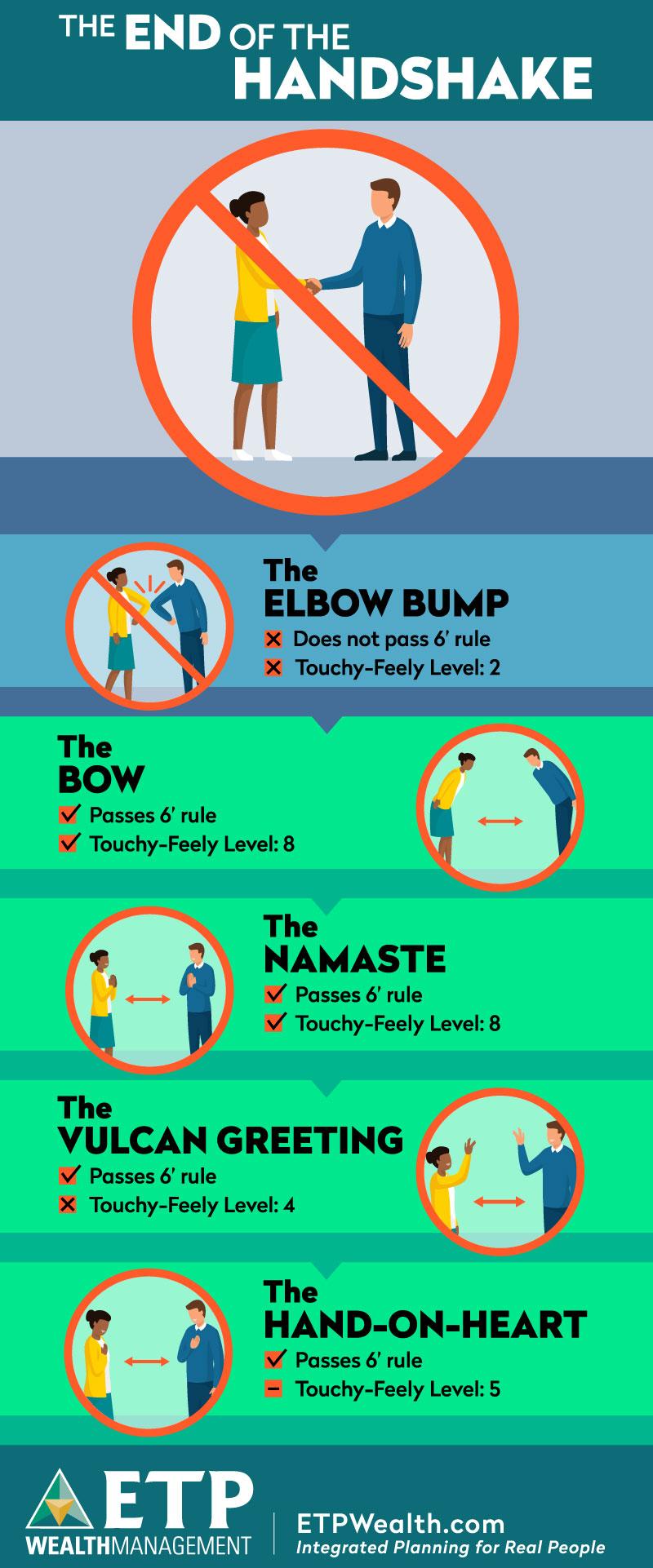 Handshake Infographic